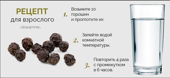 Домашний рецепт от диареи. Черный перец
